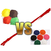 Comparison of Advantages and Disadvantages of Color Powder and Color Masterbatch
